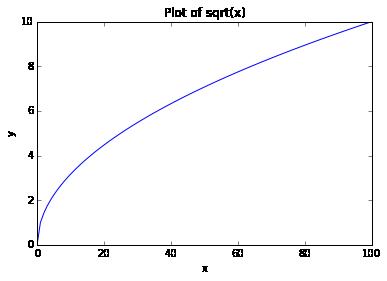 1  Introduction to Python — GeogG122: Scientific Computing v